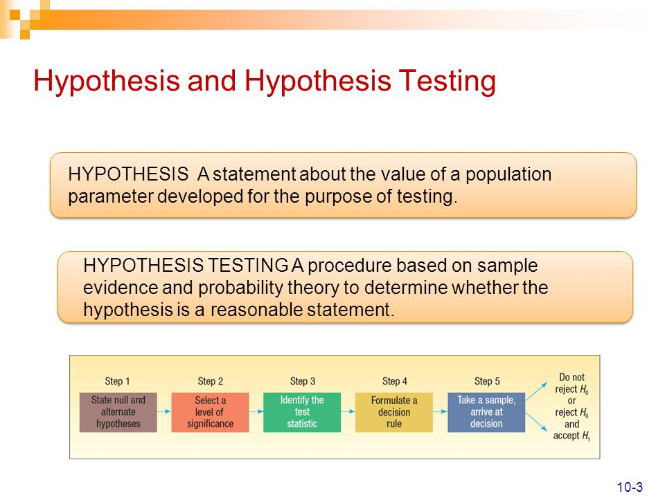 Hypothesis and Hypothesis Testing