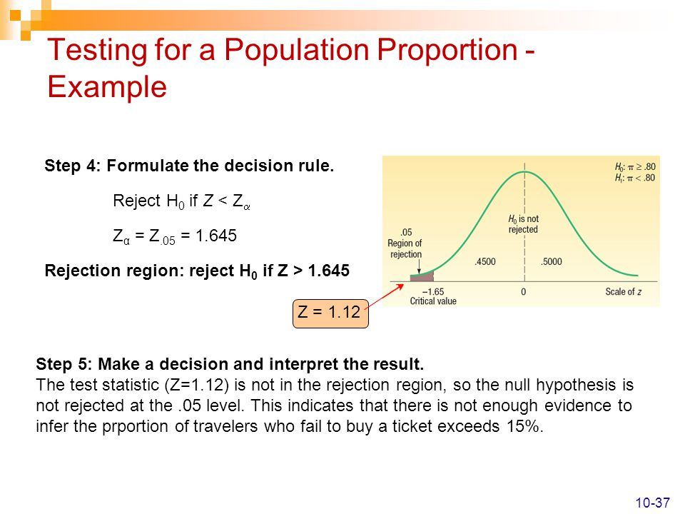 Testing for a Population Proportion - Example