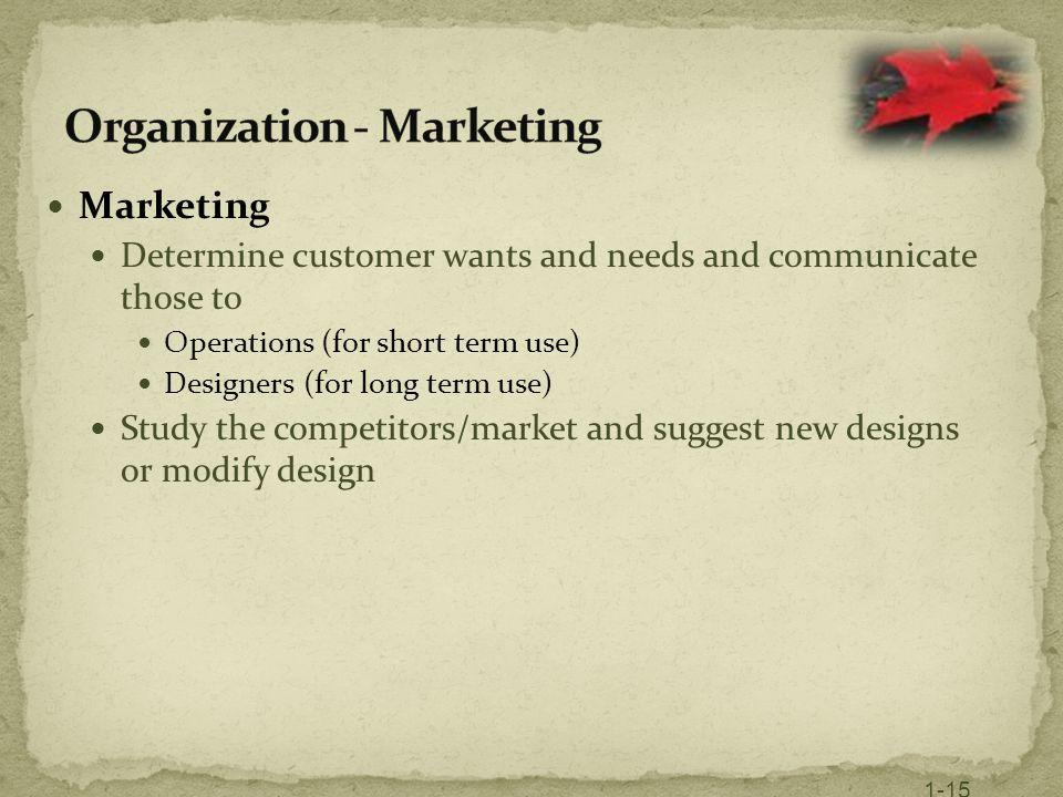 Organization - Marketing