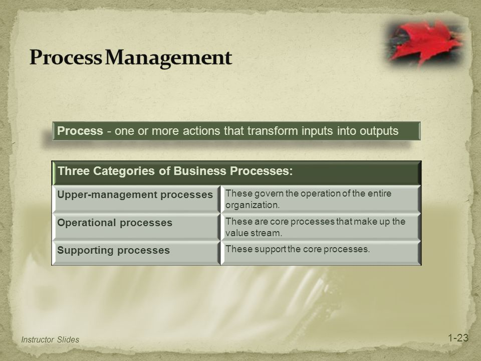 Process Management Three Categories of Business Processes: