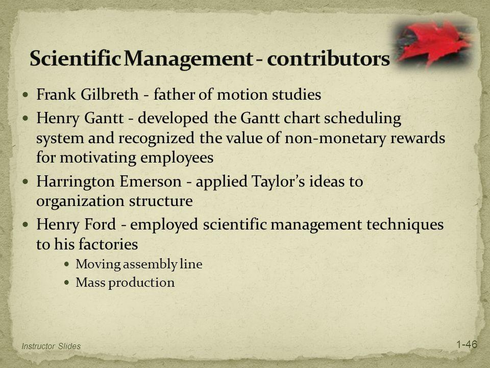 Scientific Management - contributors