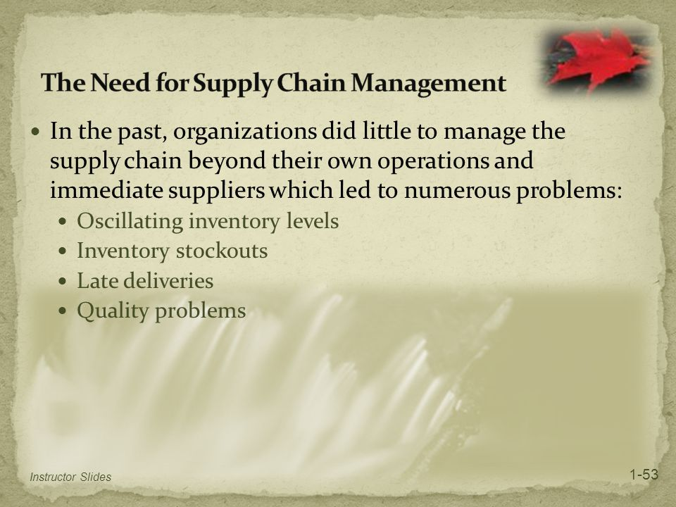 The Need for Supply Chain Management