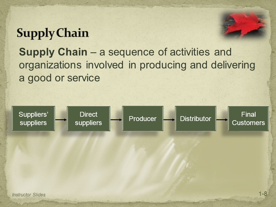 Supply Chain Supply Chain – a sequence of activities and organizations involved in producing and delivering a good or service.