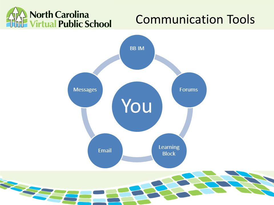 You Communication Tools BB IM Forums Learning Block Email Messages