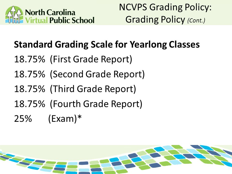 NCVPS Grading Policy: Grading Policy (Cont.)