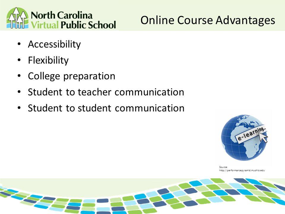 Online Course Advantages