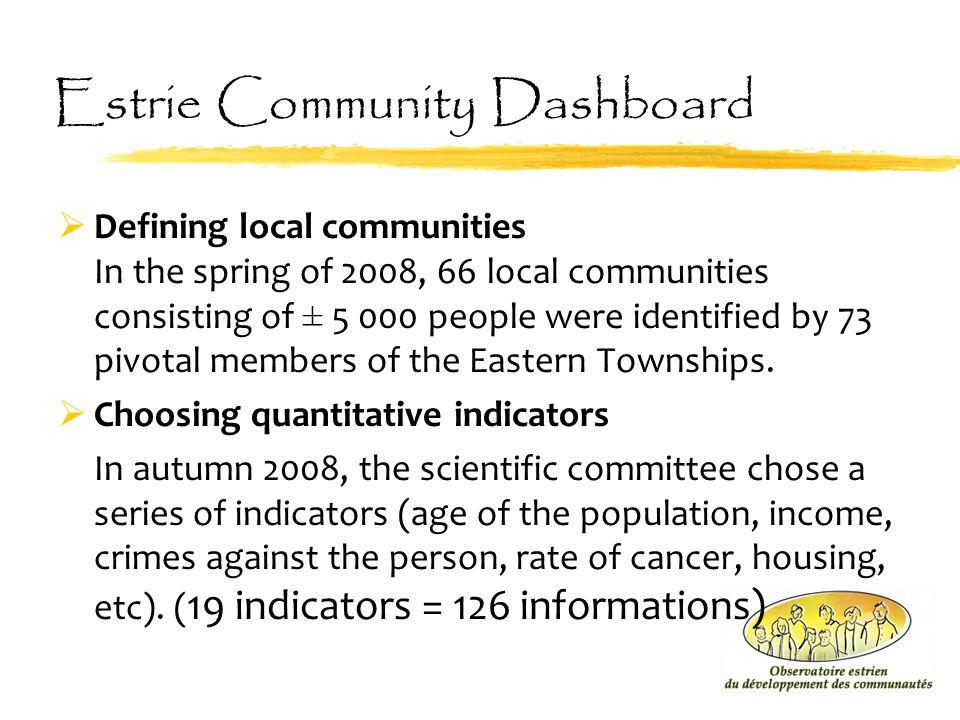 Estrie Community Dashboard