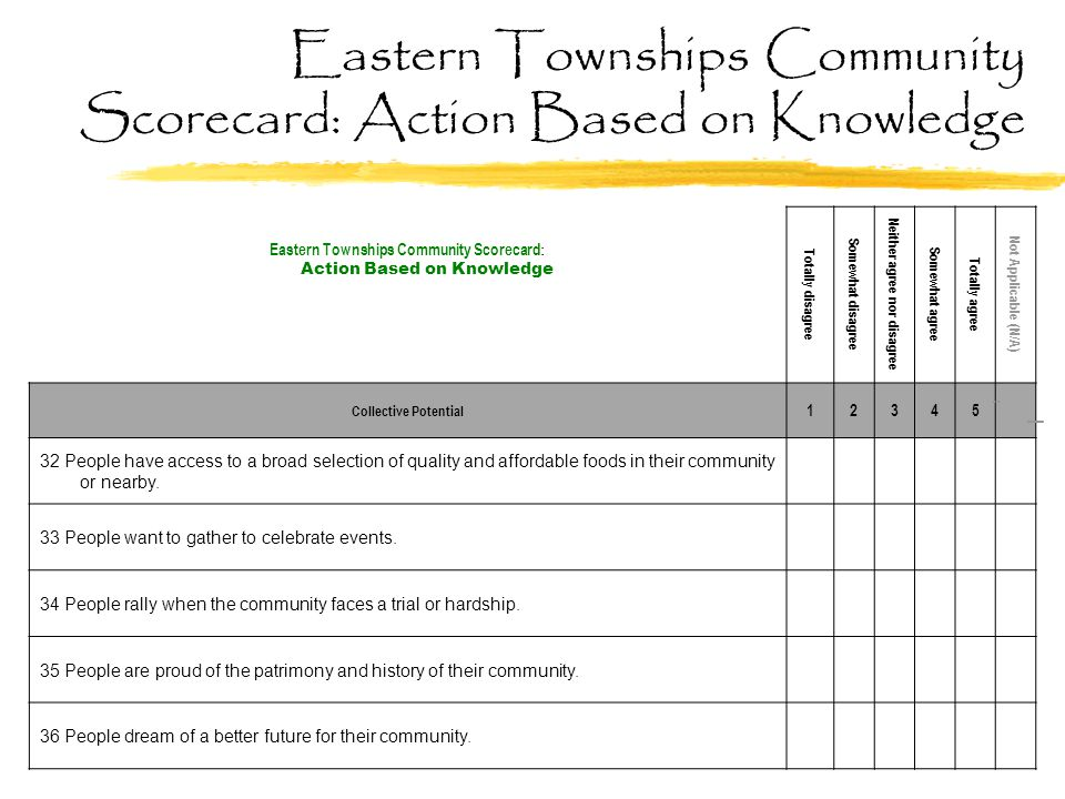 Eastern Townships Community Scorecard: Action Based on Knowledge