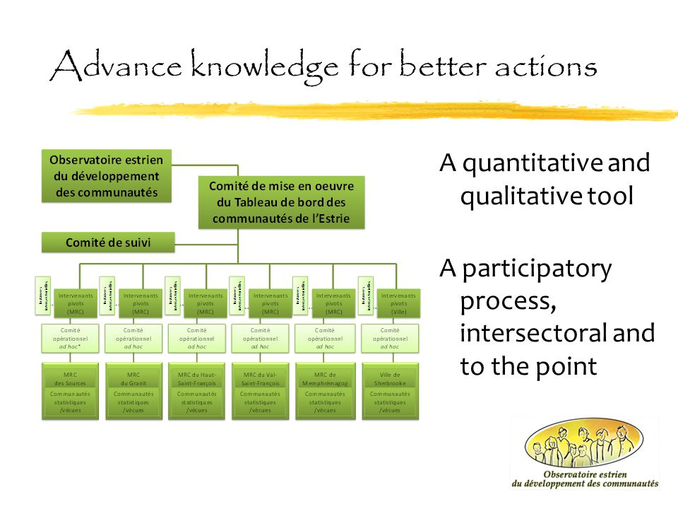 Advance knowledge for better actions
