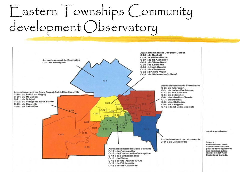 Eastern Townships Community development Observatory