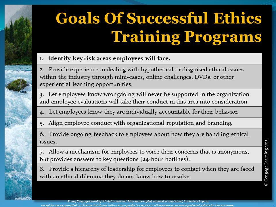 Goals Of Successful Ethics Training Programs