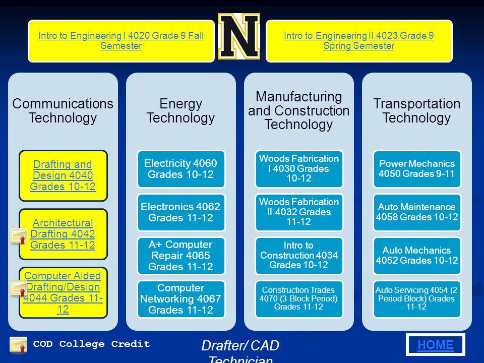 Drafter/ CAD Technician