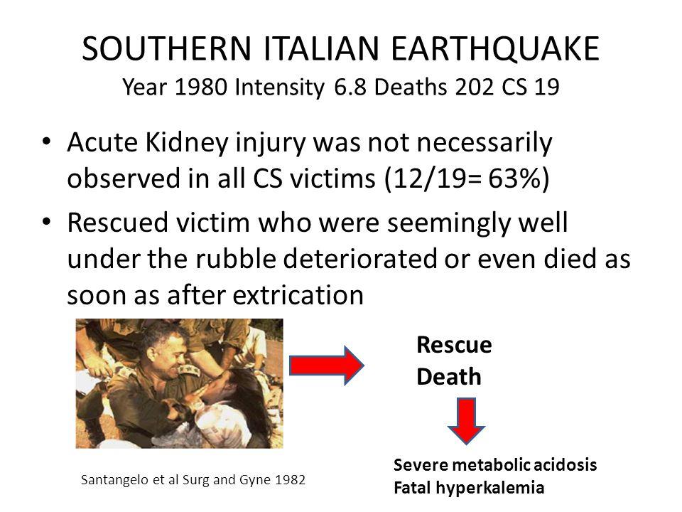 SOUTHERN ITALIAN EARTHQUAKE Year 1980 Intensity 6.8 Deaths 202 CS 19