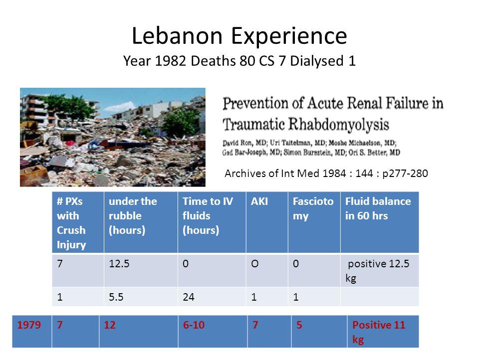 Lebanon Experience Year 1982 Deaths 80 CS 7 Dialysed 1