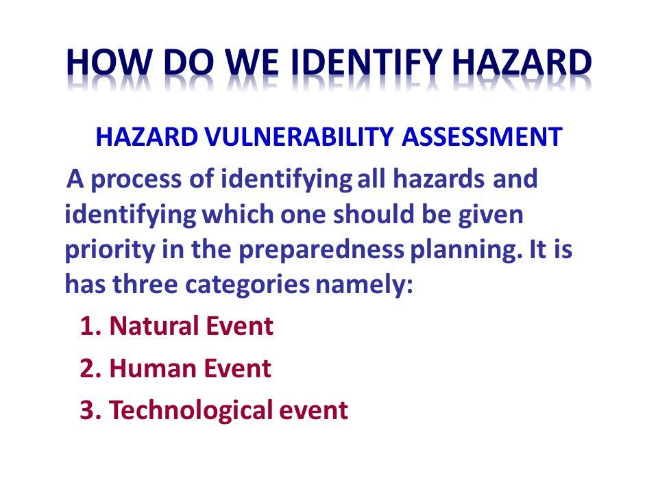 HOW DO WE IDENTIFY HAZARD