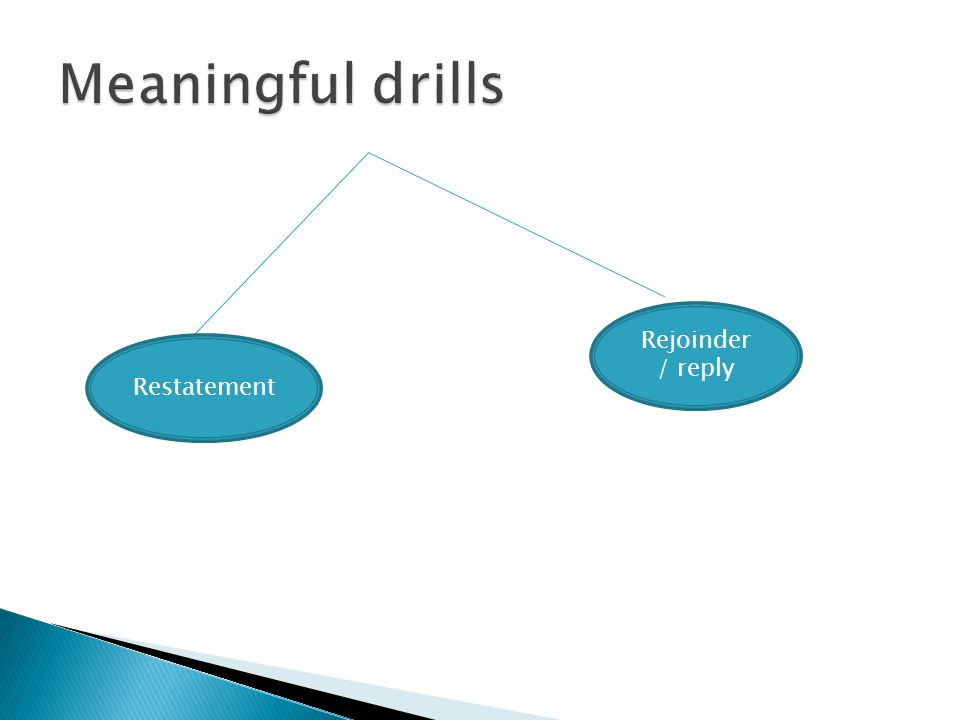 Meaningful drills Rejoinder / reply Restatement