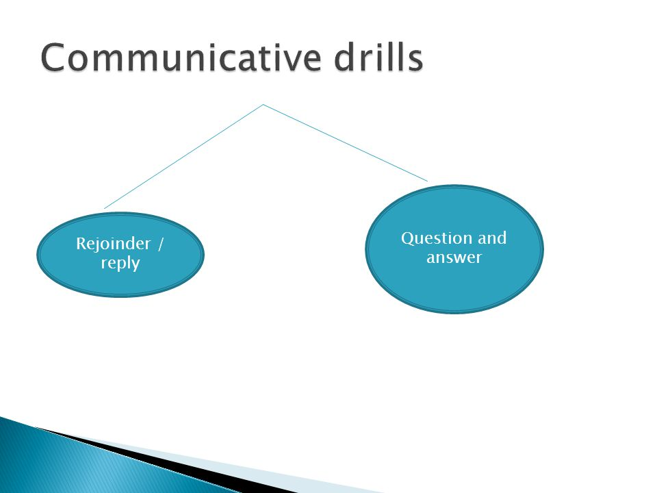 Communicative drills Question and answer Rejoinder / reply