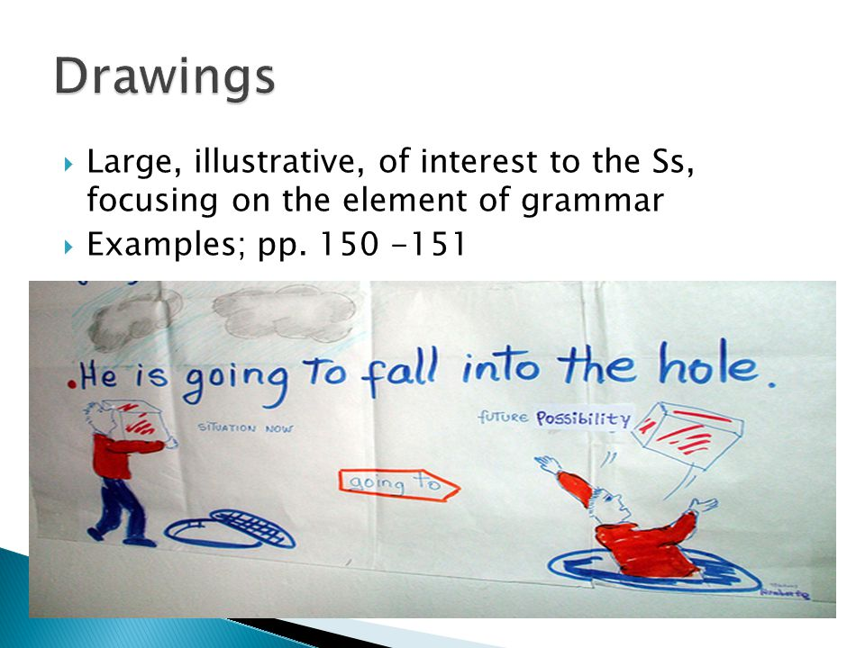 Drawings Large, illustrative, of interest to the Ss, focusing on the element of grammar.