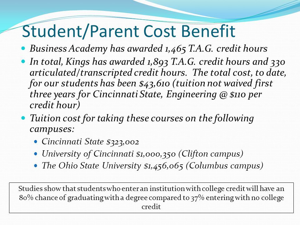 Student/Parent Cost Benefit