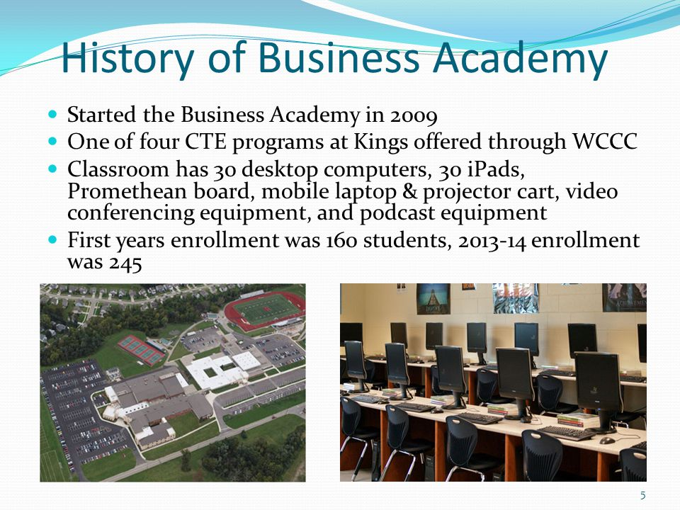History of Business Academy