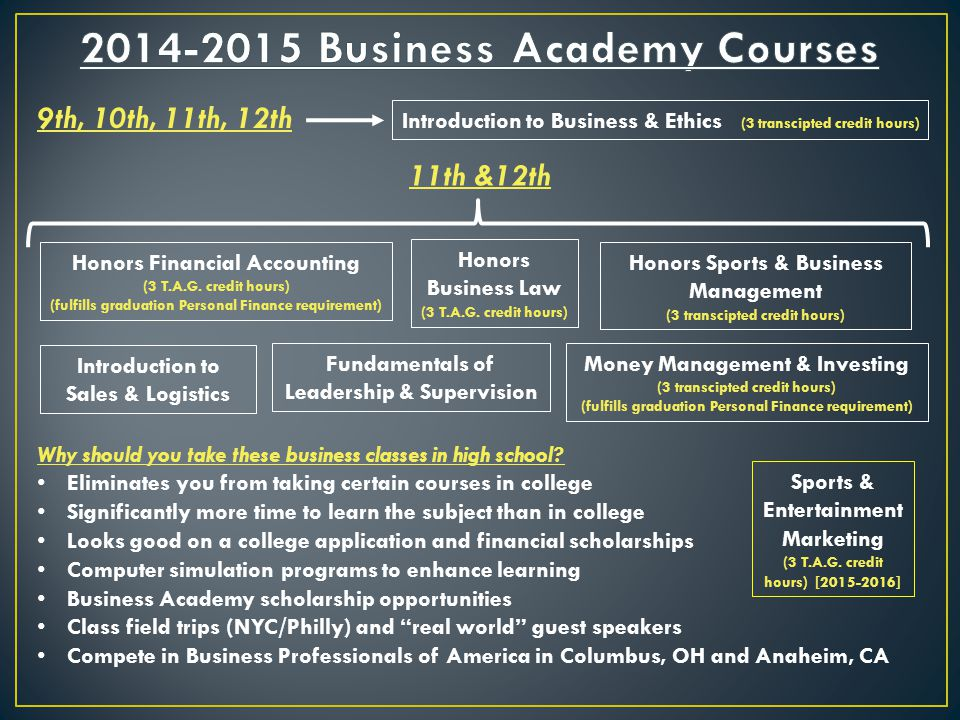 2014-2015 Business Academy Courses