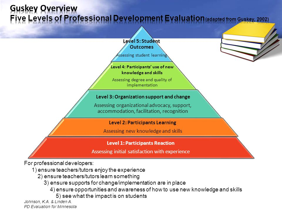 Guskey Overview Five Levels of Professional Development Evaluation (adapted from Guskey, 2002)