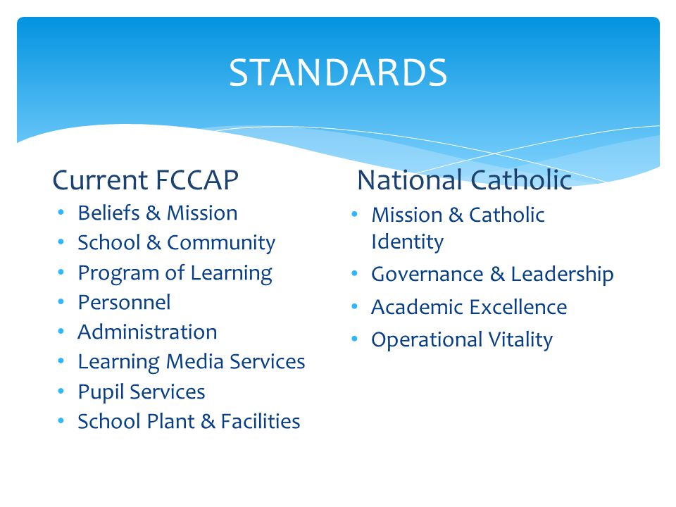 STANDARDS Current FCCAP National Catholic Beliefs & Mission