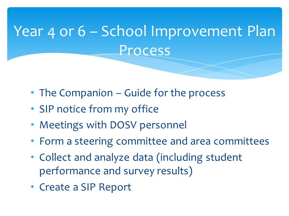Year 4 or 6 – School Improvement Plan Process