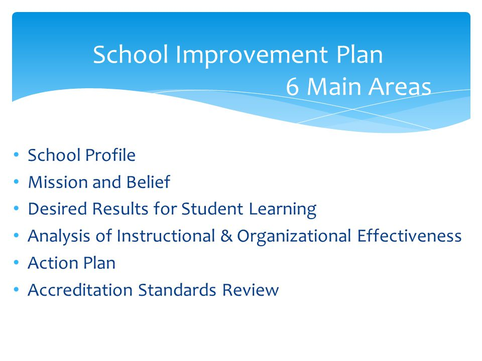 School Improvement Plan 6 Main Areas