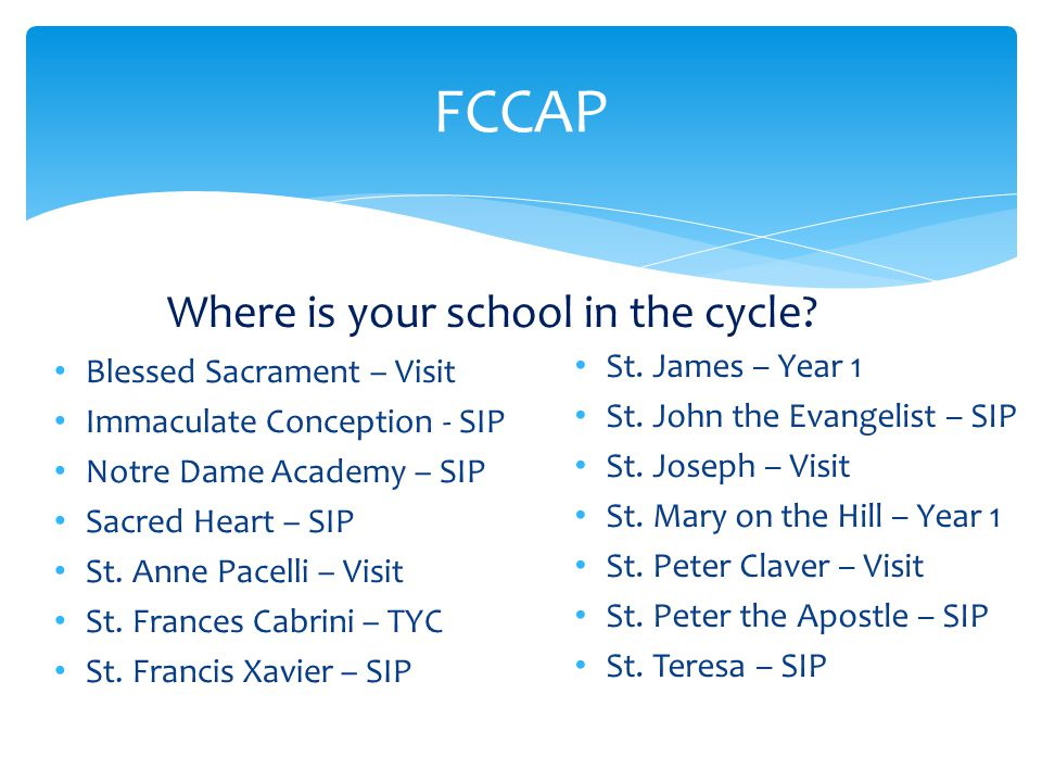 FCCAP Where is your school in the cycle St. James – Year 1