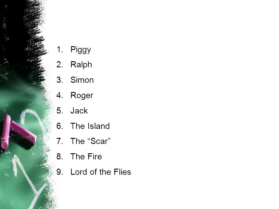 Piggy Ralph Simon Roger Jack The Island The Scar The Fire Lord of the Flies
