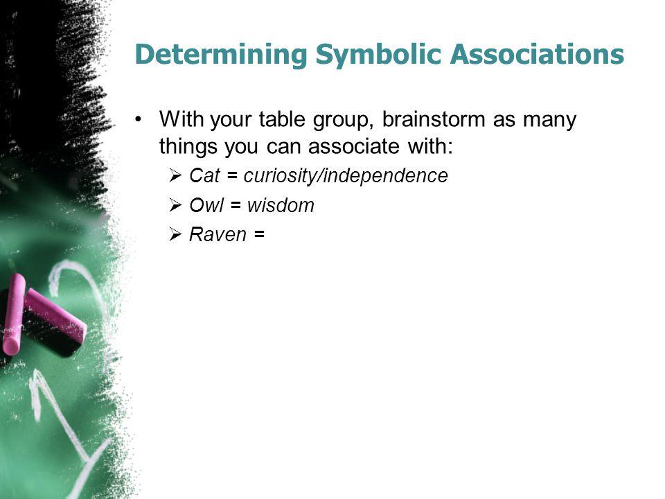 Determining Symbolic Associations