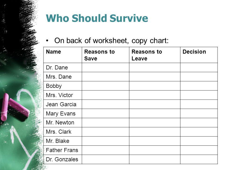 Who Should Survive On back of worksheet, copy chart: Name