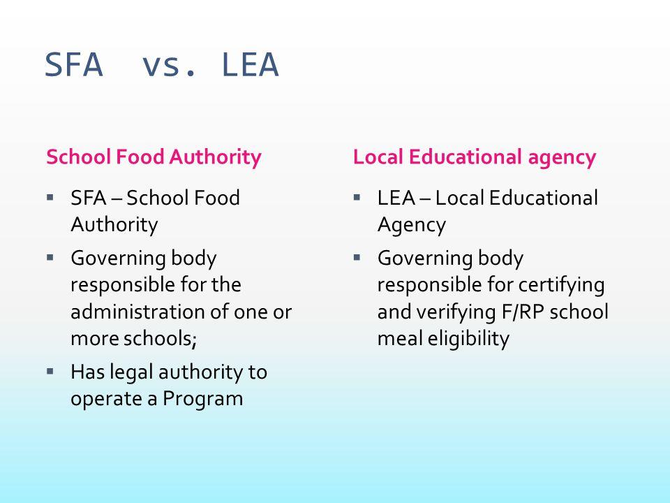 SFA vs. LEA School Food Authority Local Educational agency