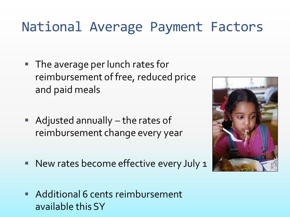 National Average Payment Factors