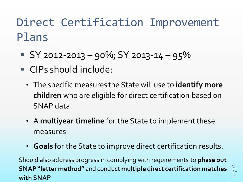 Direct Certification Improvement Plans