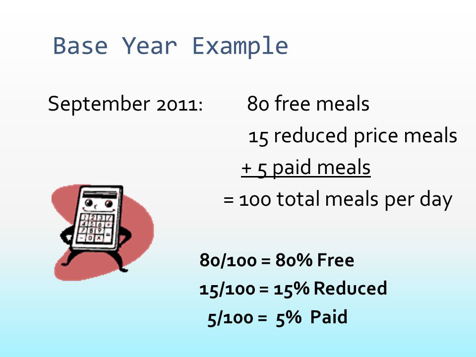 Base Year Example September 2011: 80 free meals 15 reduced price meals
