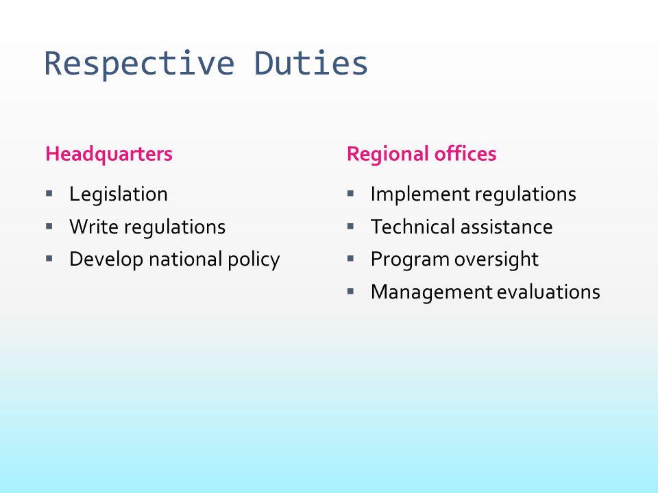 Respective Duties Headquarters Regional offices Legislation