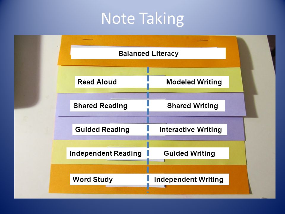 Note Taking Balanced Literacy Read Aloud Modeled Writing