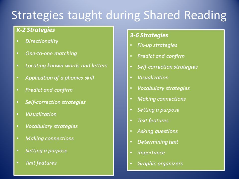Strategies taught during Shared Reading