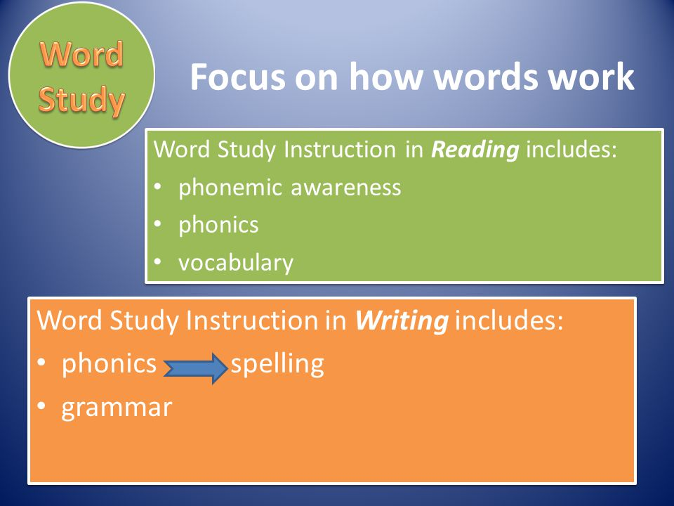 Focus on how words work Word Study