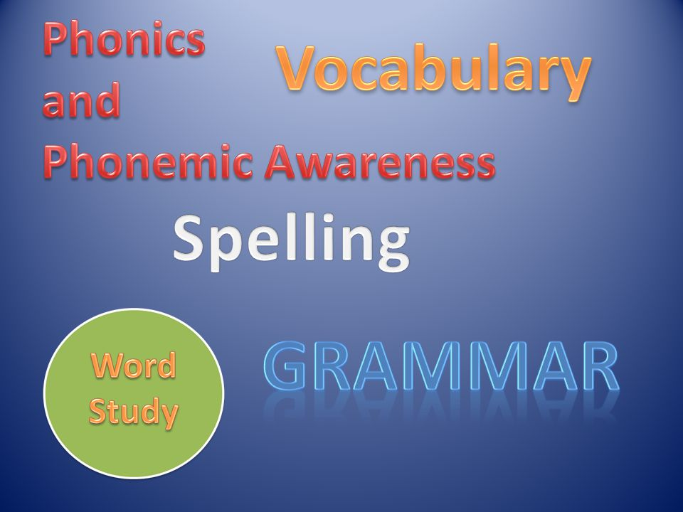 Grammar Vocabulary Phonics and Phonemic Awareness Spelling