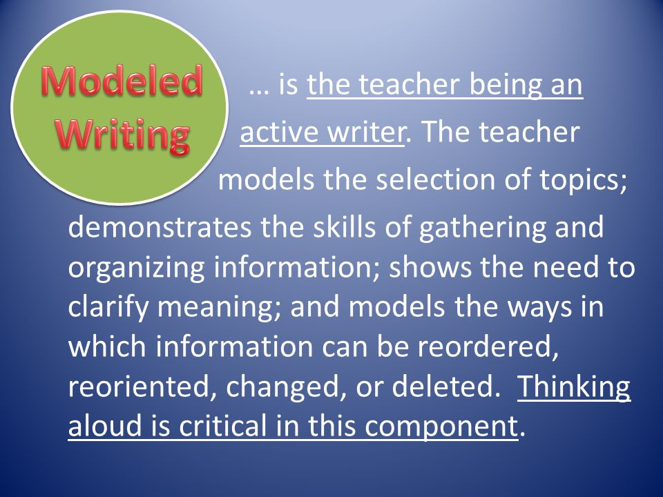 Modeled Writing active writer. The teacher