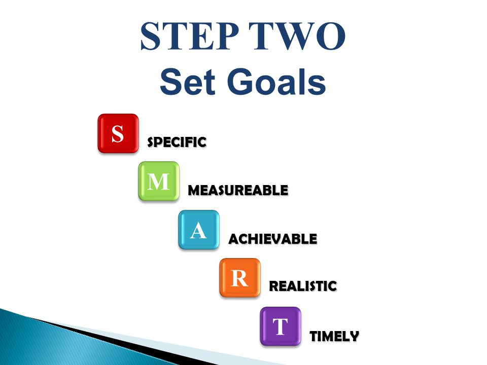 STEP TWO Set Goals S M A R T SPECIFIC MEASUREABLE ACHIEVABLE REALISTIC