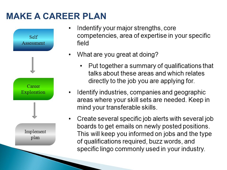 MAKE A CAREER PLAN Indentify your major strengths, core competencies, area of expertise in your specific field.
