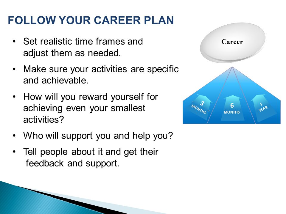 FOLLOW YOUR CAREER PLAN