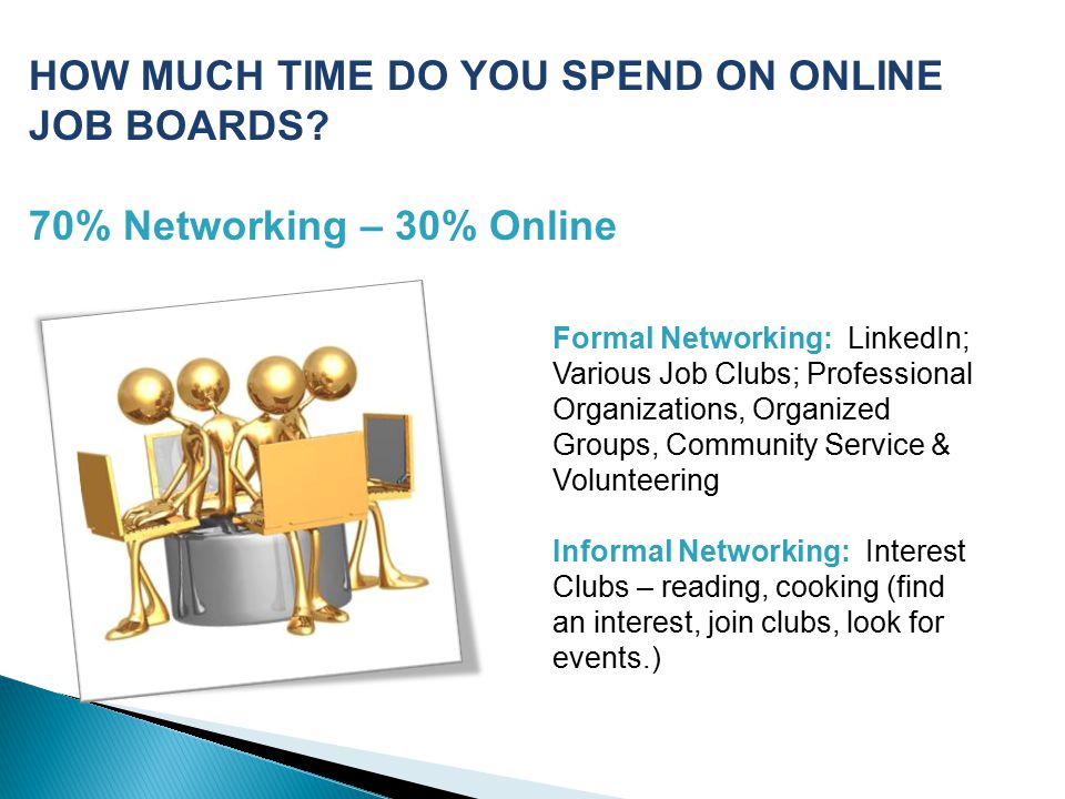 HOW MUCH TIME DO YOU SPEND ON ONLINE JOB BOARDS