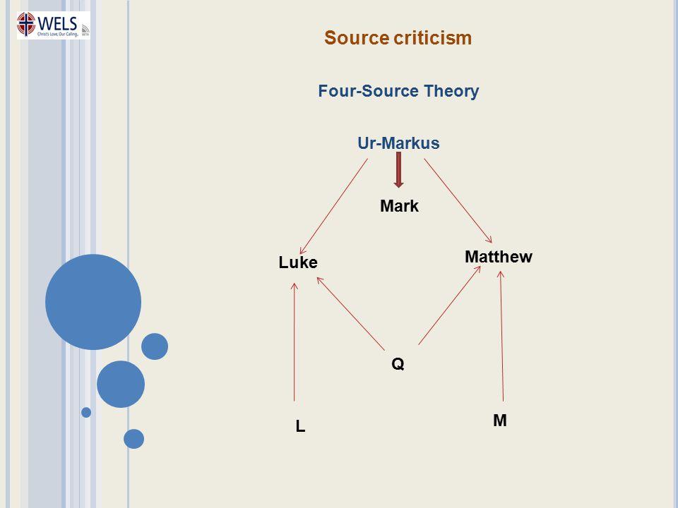 Source criticism Four-Source Theory Ur-Markus