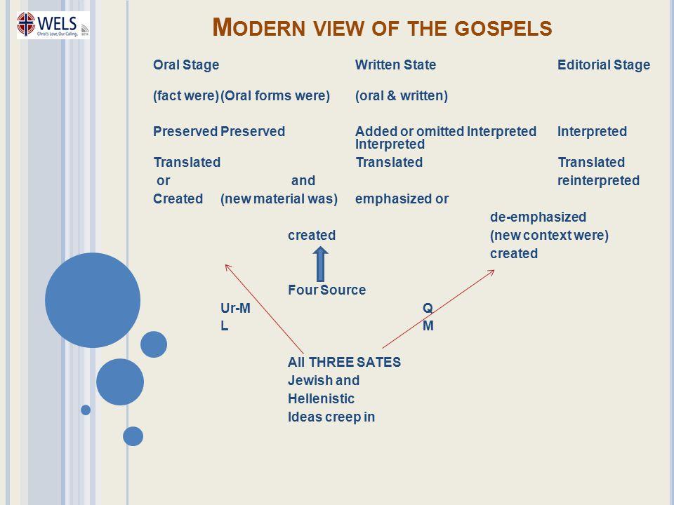Modern view of the gospels