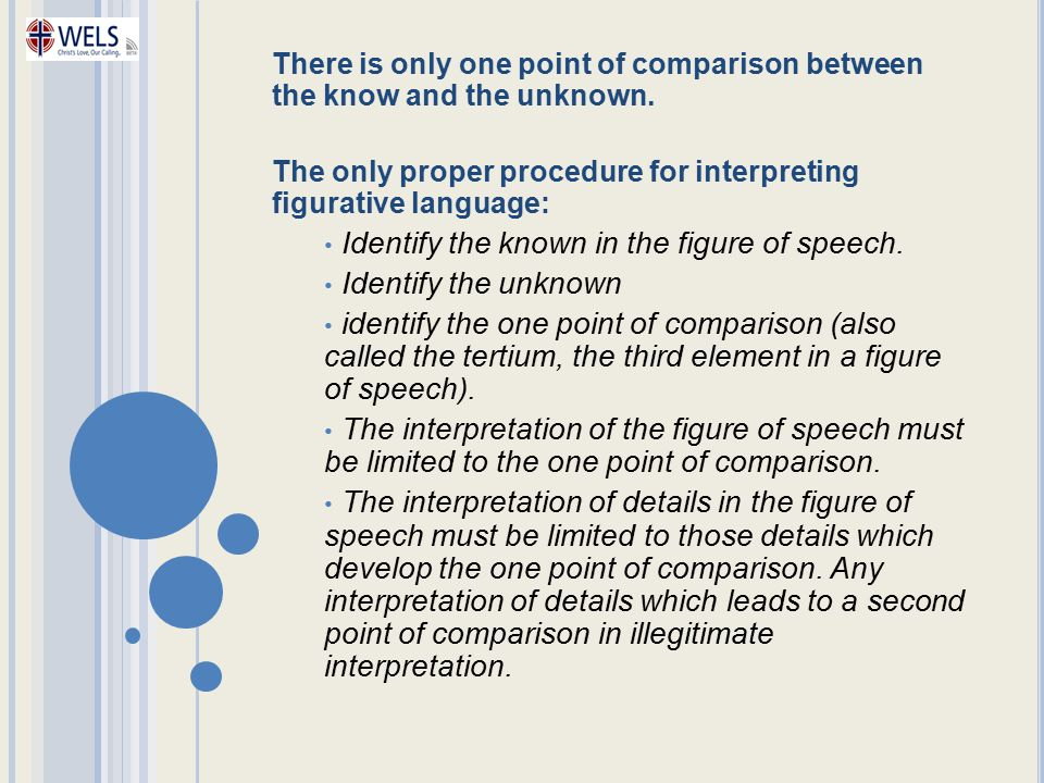 Identify the known in the figure of speech. Identify the unknown